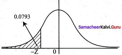 Samacheer Kalvi 12th Business Maths Solutions Chapter 7 Probability Distributions Ex 7.4 Q25