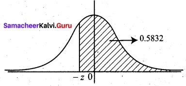Samacheer Kalvi 12th Business Maths Solutions Chapter 7 Probability Distributions Ex 7.4 Q27