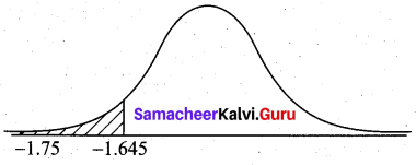 Samacheer Kalvi 12th Business Maths Solutions Chapter 8 Sampling Techniques and Statistical Inference Additional Problems III Q5