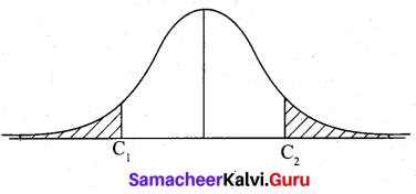 Samacheer Kalvi 12th Business Maths Solutions Chapter 8 Sampling Techniques and Statistical Inference Miscellaneous Problems Q3