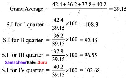 Samacheer Kalvi 12th Business Maths Solutions Chapter 9 Applied Statistics Additional Problems II Q1.2