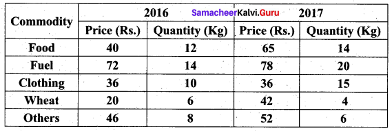 Samacheer Kalvi 12th Business Maths Solutions Chapter 9 Applied Statistics Ex 9.2 29