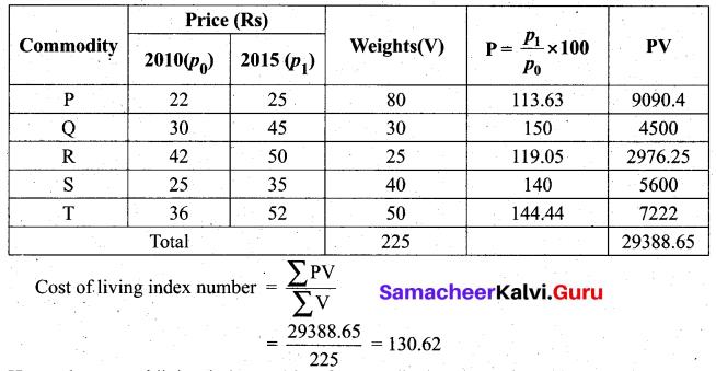 Samacheer Kalvi 12th Business Maths Solutions Chapter 9 Applied Statistics Ex 9.2 38