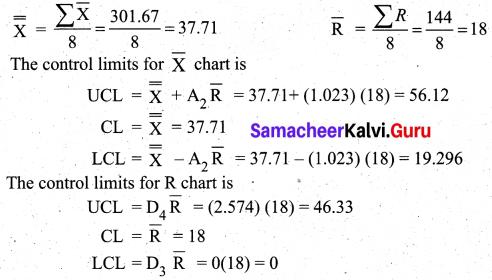 Samacheer Kalvi 12th Business Maths Solutions Chapter 9 Applied Statistics Ex 9.3 17