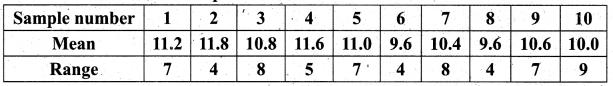 Samacheer Kalvi 12th Business Maths Solutions Chapter 9 Applied Statistics Ex 9.3 18