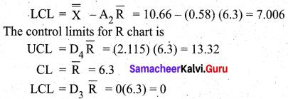 Samacheer Kalvi 12th Business Maths Solutions Chapter 9 Applied Statistics Ex 9.3 20