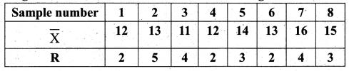 Samacheer Kalvi 12th Business Maths Solutions Chapter 9 Applied Statistics Ex 9.3 273