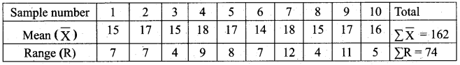 Samacheer Kalvi 12th Business Maths Solutions Chapter 9 Applied Statistics Ex 9.3 5