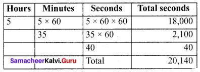 Samacheer Kalvi 6th Maths Term 2 Chapter 2 Measurements Ex 2.2