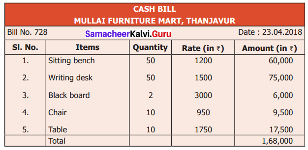 Samacheer Kalvi 6th Maths Solutions Term 2 Chapter 3 Bill, Profit and Loss Ex 3.1 Q1