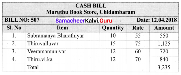 Samacheer Kalvi 6th Maths Solutions Term 2 Chapter 3 Bill, Profit and Loss Ex 3.1 Q2