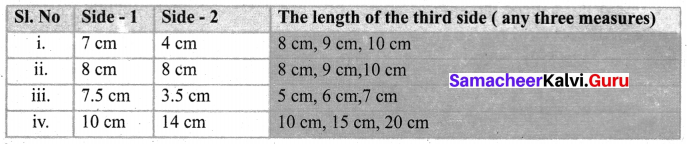 Samacheer Kalvi 6th Maths Solutions Term 2 Chapter 4 Geometry Ex 4.3 Q12.1