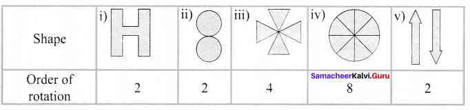 Samacheer Kalvi 6th Maths Solutions Term 3 Chapter 4 Geometry Ex 4.1 60