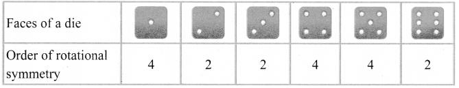 Samacheer Kalvi 6th Maths Solutions Term 3 Chapter 4 Geometry Ex 4.1 62