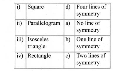 Samacheer Kalvi 6th Maths Solutions Term 3 Chapter 4 Geometry Ex 4.1 65