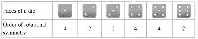 Samacheer Kalvi 6th Maths Solutions Term 3 Chapter 4 Geometry Ex 4.1 66