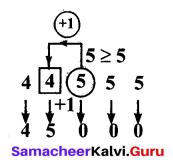 Samacheer Kalvi 6th Maths Term 1 Chapter 1 Numbers Ex 1.4 Q3.1