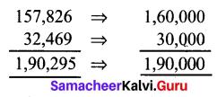 Samacheer Kalvi 6th Maths Term 1 Chapter 1 Numbers Ex 1.4 Q4