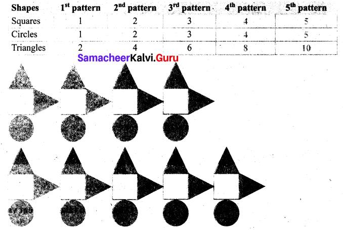 Samacheer Kalvi 6th Maths Term 1 Chapter 2 Introduction to Algebra Ex 2.1 Q3.1