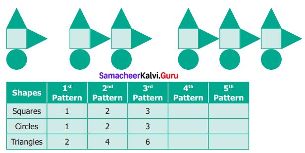Samacheer Kalvi 6th Maths Term 1 Chapter 2 Introduction to Algebra Ex 2.1 Q3