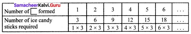 Samacheer Kalvi 6th Maths Term 1 Chapter 2 Introduction to Algebra Ex 2.1 Q4.2