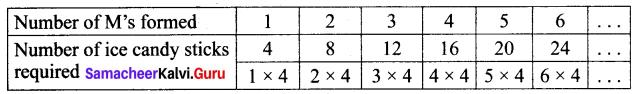 Samacheer Kalvi 6th Maths Term 1 Chapter 2 Introduction to Algebra Ex 2.1 Q4.3