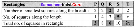 Samacheer Kalvi 6th Maths Term 1 Chapter 2 Introduction to Algebra Ex 2.3 Q6.2