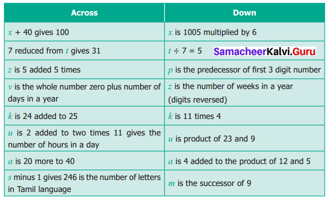 Samacheer Kalvi 6th Maths Term 1 Chapter 2 Introduction to Algebra Ex 2.3 Q7.1