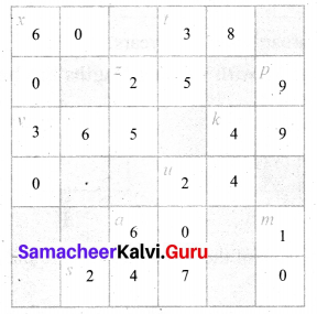 Samacheer Kalvi 6th Maths Term 1 Chapter 2 Introduction to Algebra Ex 2.3 Q7.2