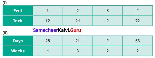 Samacheer Kalvi 6th Maths Term 1 Chapter 3 Ratio and Proportion Ex 3.2 Q2