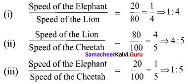 Samacheer Kalvi 6th Maths Term 1 Chapter 3 Ratio and Proportion Ex 3.5 Q1