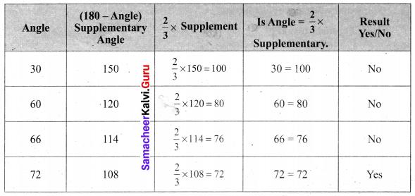 Samacheer Kalvi 6th Maths Term 1 Chapter 4 Geometry Ex 4.4 Q13