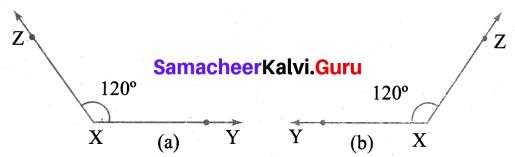 Samacheer Kalvi 6th Maths Term 1 Chapter 4 Geometry Ex 4.4 Q5.1