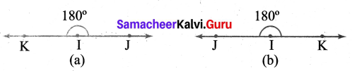 Samacheer Kalvi 6th Maths Term 1 Chapter 4 Geometry Ex 4.4 Q5.5
