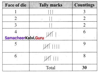 Samacheer Kalvi 6th Maths Term 1 Chapter 5 Statistics Ex 5.1 Q2.1