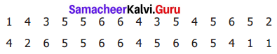 Samacheer Kalvi 6th Maths Term 1 Chapter 5 Statistics Ex 5.1 Q2