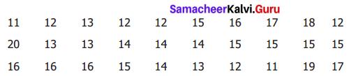 Samacheer Kalvi 6th Maths Term 1 Chapter 5 Statistics Ex 5.1 Q4