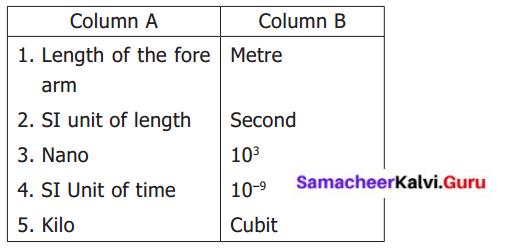 Samacheer Kalvi 6th Science Solutions Term 1 Chapter 1 Measurements 1