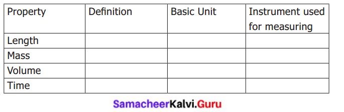 Samacheer Kalvi 6th Science Solutions Term 1 Chapter 1 Measurements 6