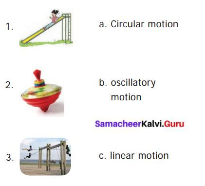 Force And Motion Class 6 Book Back Questions And Answers Samacheer Kalvi Term 1 Chapter 2
