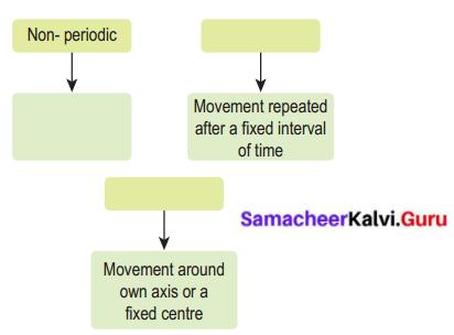 Samacheerkalvi.Guru 6th Science Solutions Term 1 Chapter 2 Force And Motion