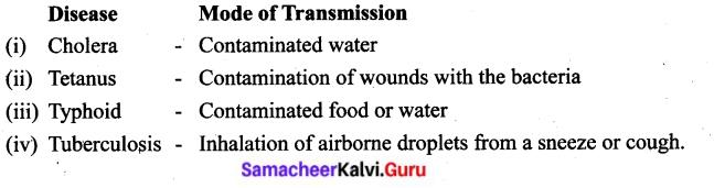 Samacheer Kalvi 6th Science Solutions Term 1 Chapter 6 Health and Hygiene 12