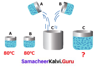 6th Standard Science Heat Samacheer Kalvi Term 2 Chapter 1