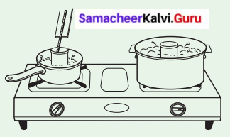 Science Term 2 Samacheer Kalvi 6th Science Chapter 1 Heat