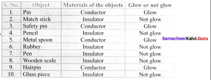 Samacheer Kalvi 6th Science Solutions Term 2 Chapter 2 Electricity 18