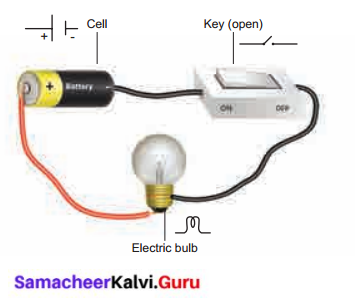 Samacheer Kalvi 6th Science Solutions Term 2 Chapter 2 Electricity 21