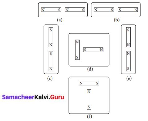 Samacheer Kalvi Guru 6th Science Solutions Term 3 Chapter 1 Magnetism