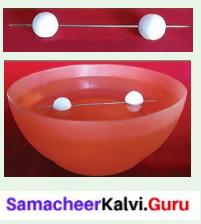 6th Standard Samacheer Kalvi Science 3rd Term Chapter 1 Magnetism