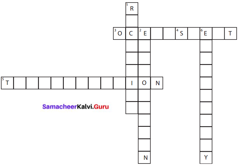 Samacheer Kalvi 6th Science Solutions Term 3 Chapter 2 Water