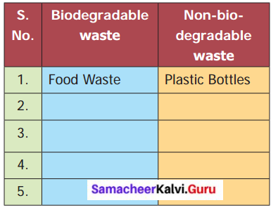 Samacheer Kalvi 6th Science Solutions Term 3 Chapter 4 Our Environment 6